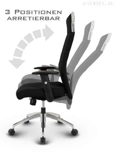 Synchronmechanik Bürostuhl